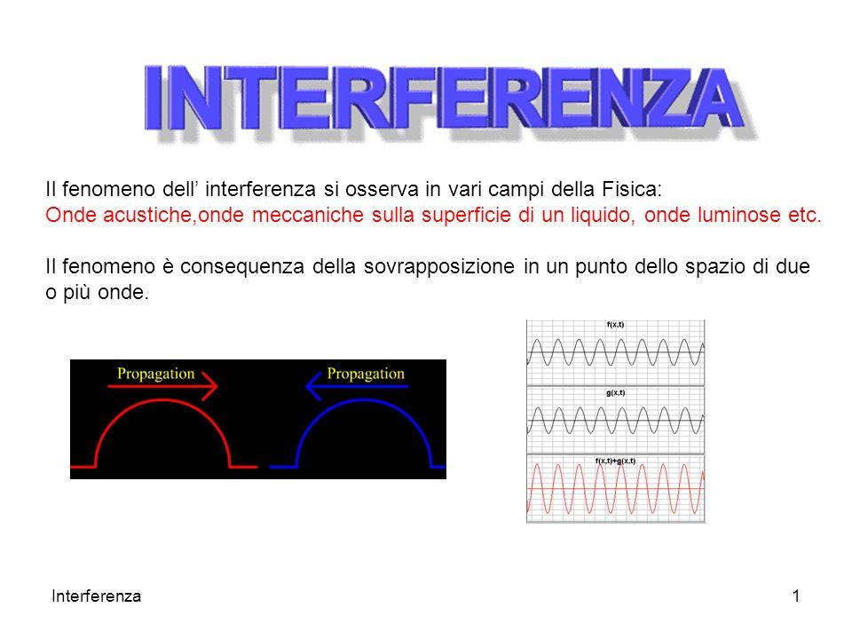 Interferenza1 Il fenomeno dell interferenza si osserva in vari campi della Fisica: Onde acustiche,onde meccaniche sulla superficie di un liquido, onde