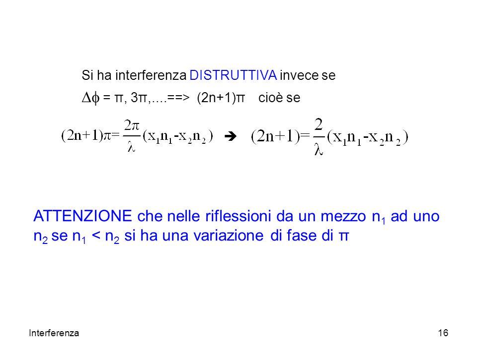 Interferenza16 Si ha interferenza DISTRUTTIVA invece se = π, 3π,....==> (2n+1)π cioè se ATTENZIONE che nelle riflessioni da un mezzo n 1 ad uno n 2 se