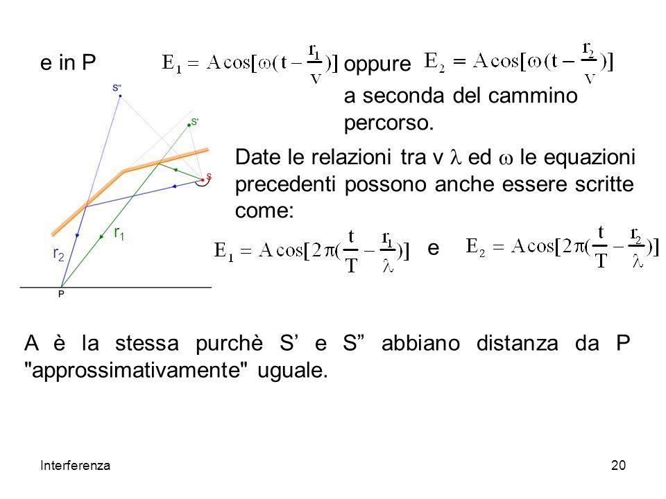 Interferenza20 e in P oppure a seconda del cammino percorso. A è la stessa purchè S e S abbiano distanza da P