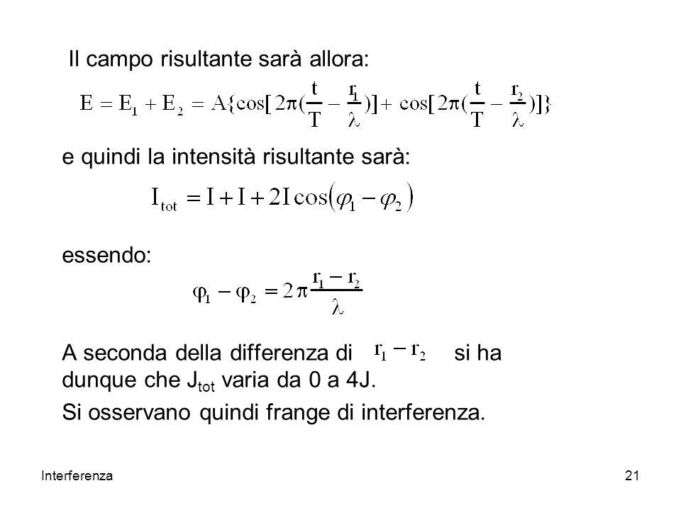 Interferenza21 Il campo risultante sarà allora: e quindi la intensità risultante sarà: essendo: A seconda della differenza di si ha dunque che J tot v