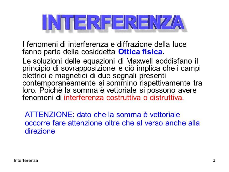 Interferenza4 Nel caso dellottica pur essendo sempre linterferenza la sovrapposizione di due onde, quello che interessa è lenergia che incide e quindi una quantità proporzionale al quadrato del campo.