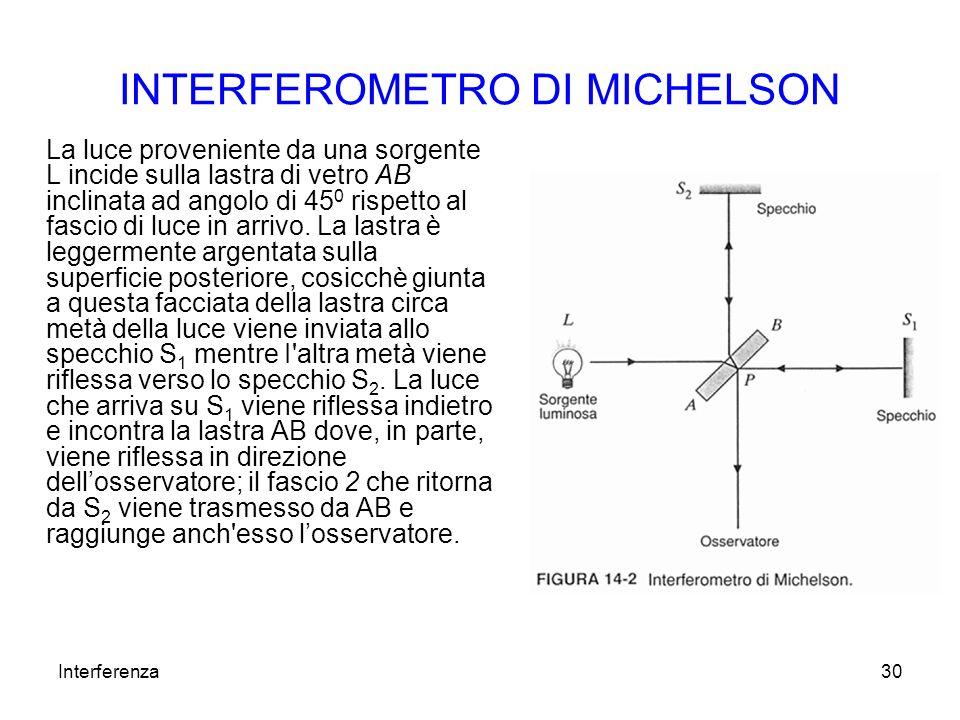 Interferenza30 INTERFEROMETRO DI MICHELSON La luce proveniente da una sorgente L incide sulla lastra di vetro AB inclinata ad angolo di 45 0 rispetto