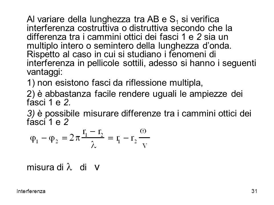 Interferenza31 Al variare della lunghezza tra AB e S 1 si verifica interferenza costruttiva o distruttiva secondo che la differenza tra i cammini otti