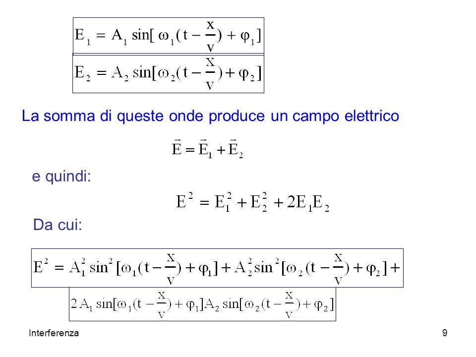 Interferenza9 e quindi: La somma di queste onde produce un campo elettrico Da cui: E 1 A 1 sin[ 1 (t x v ) 1 ]