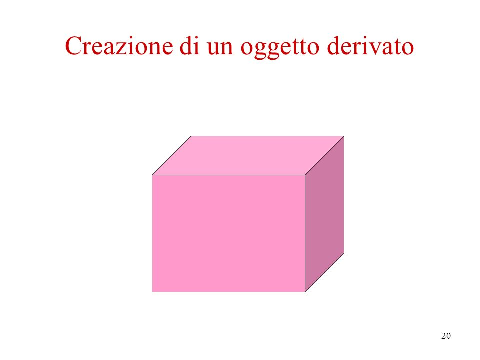20 Creazione di un oggetto derivato