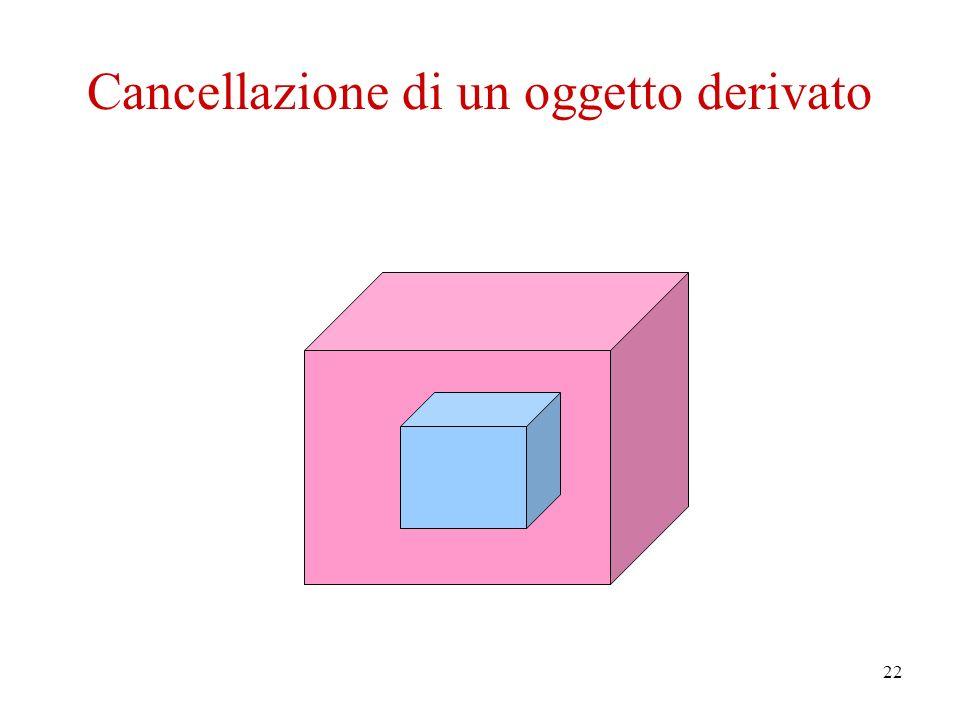22 Cancellazione di un oggetto derivato