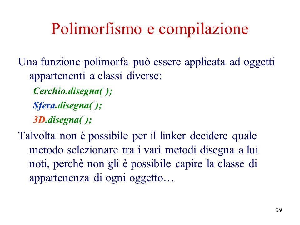 29 Polimorfismo e compilazione Una funzione polimorfa può essere applicata ad oggetti appartenenti a classi diverse: Cerchio.disegna( ); Sfera.disegna( ); 3D.disegna( ); Talvolta non è possibile per il linker decidere quale metodo selezionare tra i vari metodi disegna a lui noti, perchè non gli è possibile capire la classe di appartenenza di ogni oggetto…