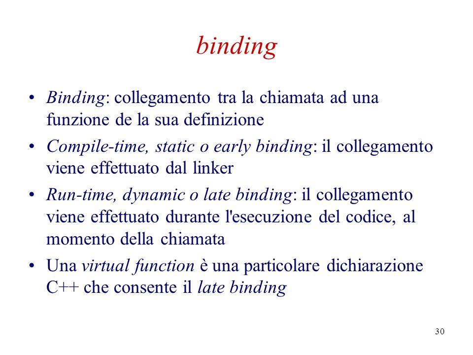 30 binding Binding: collegamento tra la chiamata ad una funzione de la sua definizione Compile-time, static o early binding: il collegamento viene effettuato dal linker Run-time, dynamic o late binding: il collegamento viene effettuato durante l esecuzione del codice, al momento della chiamata Una virtual function è una particolare dichiarazione C++ che consente il late binding