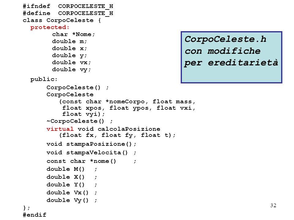 32 #ifndef CORPOCELESTE_H #define CORPOCELESTE_H class CorpoCeleste { protected: char *Nome; double m; double x; double y; double vx; double vy; public: CorpoCeleste() ; CorpoCeleste (const char *nomeCorpo, float mass, float xpos, float ypos, float vxi, float vyi); ~CorpoCeleste() ; virtual void calcolaPosizione (float fx, float fy, float t); void stampaPosizione(); void stampaVelocita() ; const char *nome() ; double M() ; double X() ; double Y() ; double Vx() ; double Vy() ; }; #endif CorpoCeleste.h con modifiche per ereditarietà