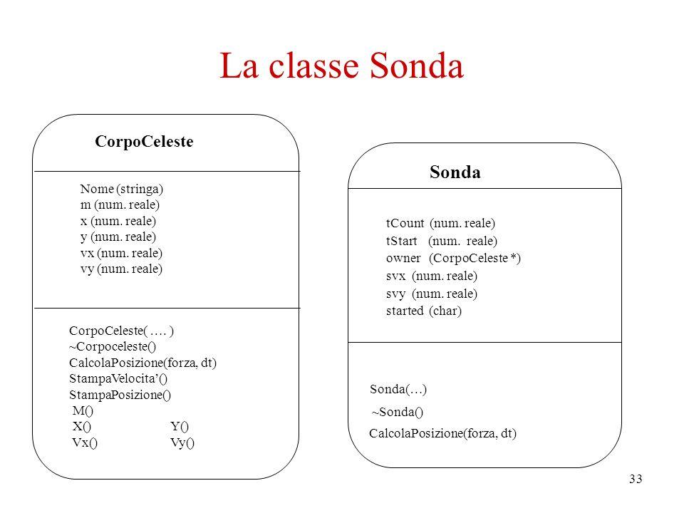 33 Sonda tCount (num. reale) tStart (num. reale) owner (CorpoCeleste *) svx (num.