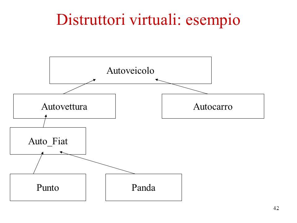 42 Autoveicolo Autovettura Auto_Fiat Autocarro PuntoPanda Distruttori virtuali: esempio