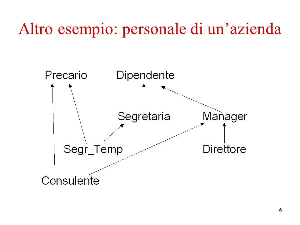 6 Altro esempio: personale di unazienda