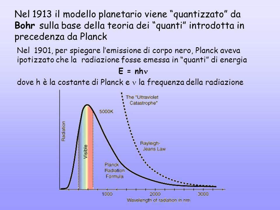 Nel 1913 il modello planetario viene quantizzato da Bohr sulla base della teoria dei quanti introdotta in precedenza da Planck Nel 1901, per spiegare