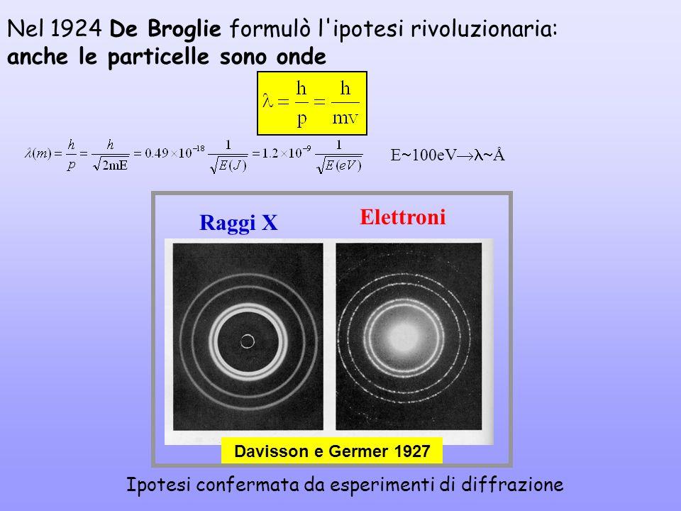 Davisson e Germer 1927 Raggi X Elettroni Nel 1924 De Broglie formulò l'ipotesi rivoluzionaria: anche le particelle sono onde Ipotesi confermata da esp