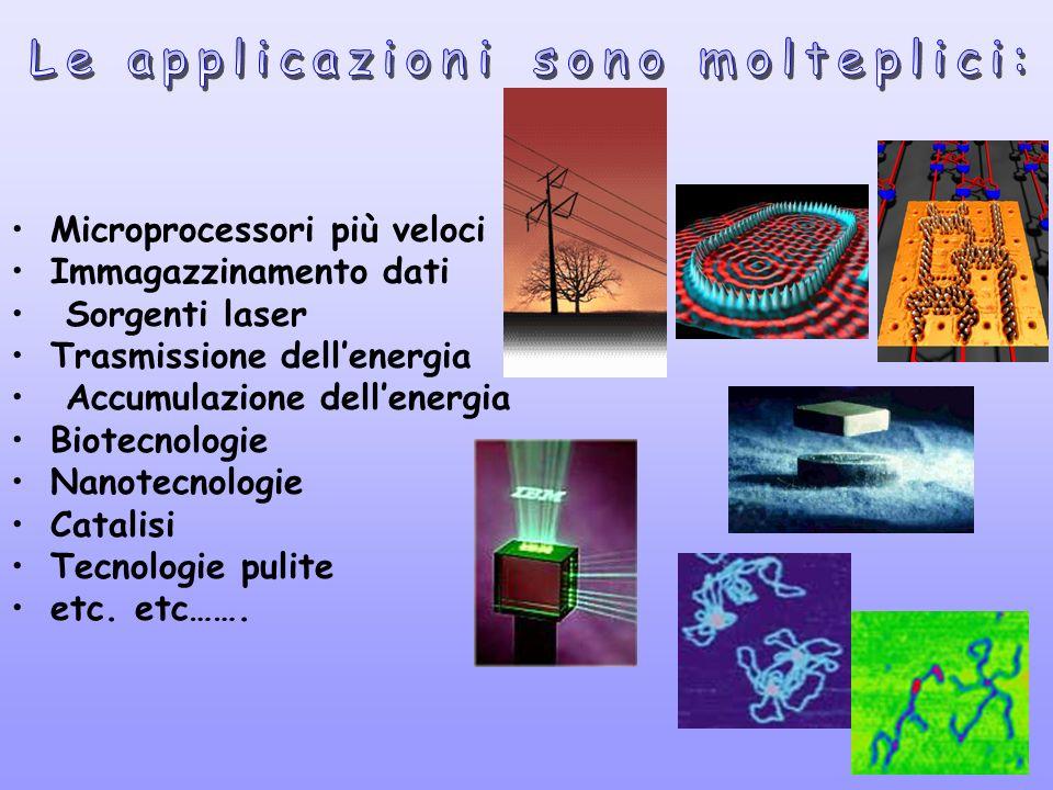 Microprocessori più veloci Immagazzinamento dati Sorgenti laser Trasmissione dellenergia Accumulazione dellenergia Biotecnologie Nanotecnologie Catali