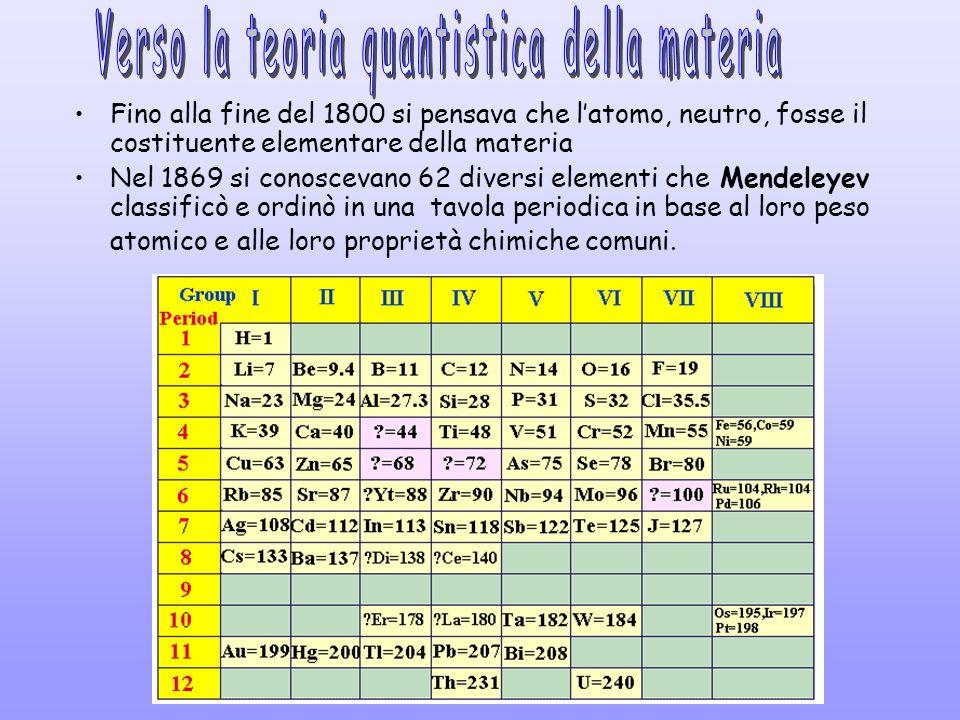 Programma di Elementi di Struttura della Materia a.a.
