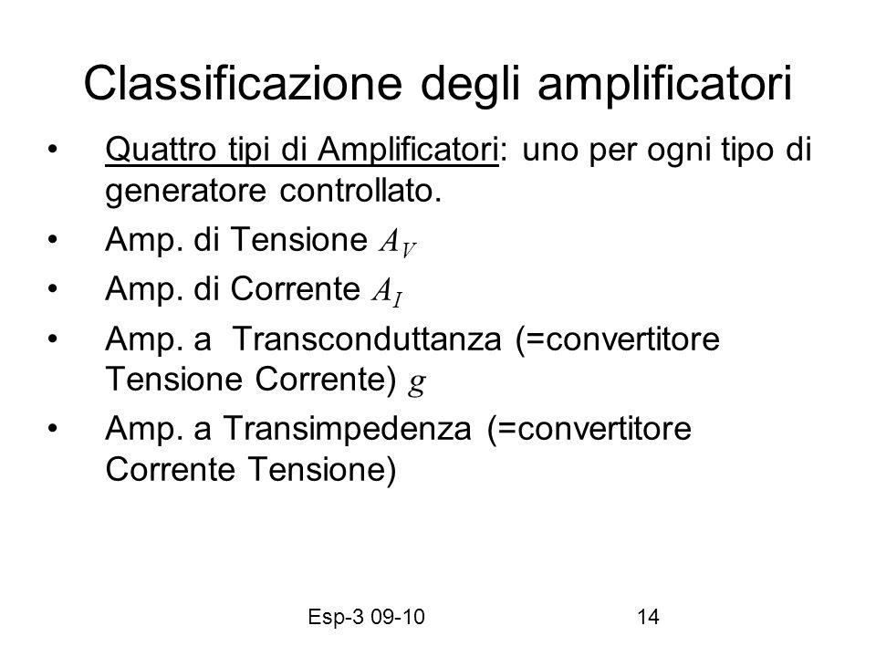 Esp-3 09-1014 Classificazione degli amplificatori Quattro tipi di Amplificatori: uno per ogni tipo di generatore controllato. Amp. di Tensione A V Amp