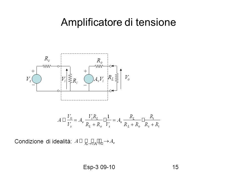 Esp-3 09-1015 Amplificatore di tensione RLRL RiRi RoRo RsRs VsVs ViVi VoVo ++ AvViAvVi Condizione di idealità:
