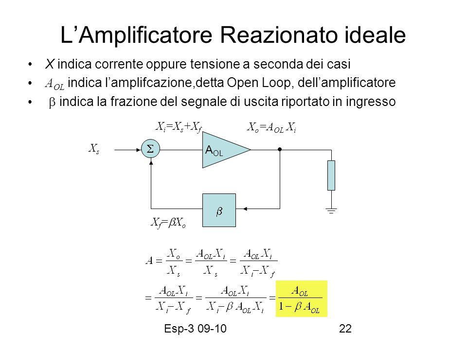 Esp-3 09-1022 LAmplificatore Reazionato ideale X indica corrente oppure tensione a seconda dei casi A OL indica lamplifcazione,detta Open Loop, dellam