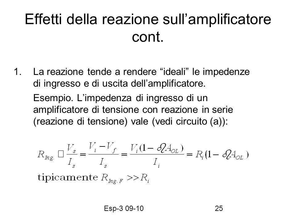 Esp-3 09-1025 Effetti della reazione sullamplificatore cont. 1.La reazione tende a rendere ideali le impedenze di ingresso e di uscita dellamplificato