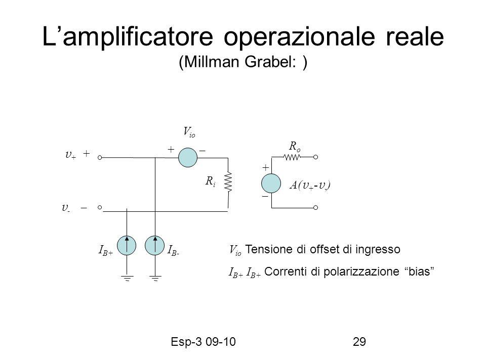 Esp-3 09-1029 Lamplificatore operazionale reale (Millman Grabel: ) RiRi RoRo + A( v + - v - ) I B- I B+ V io + + v-v- v+v+ V io Tensione di offset di