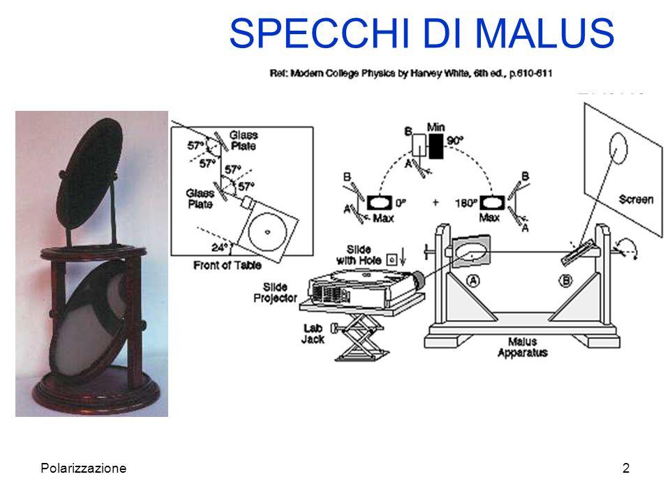 Polarizzazione3 SPECCHI DI MALUS