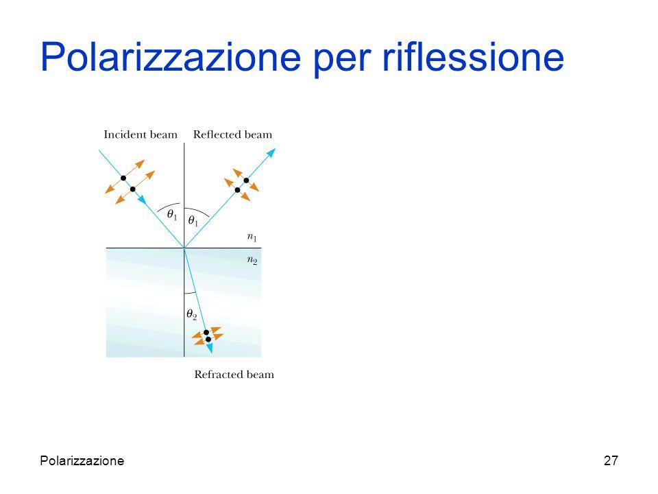 Polarizzazione28 Nel caso degli specchi di Malus, il primo specchio funziona da polarizzatore mentre il secondo, che rivela la luce polarizzata, funziona da analizzatore.