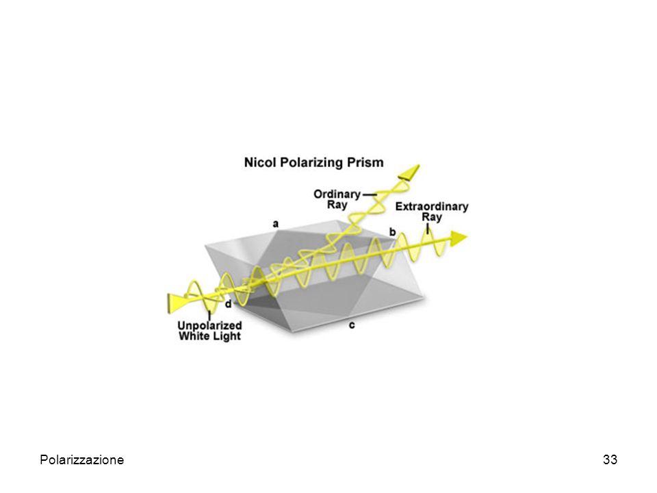 Polarizzazione34 Scattering Atomi, molecole e piccole particelle, diffondono la luce assorbendola e riemettendola in tutte le direzioni.