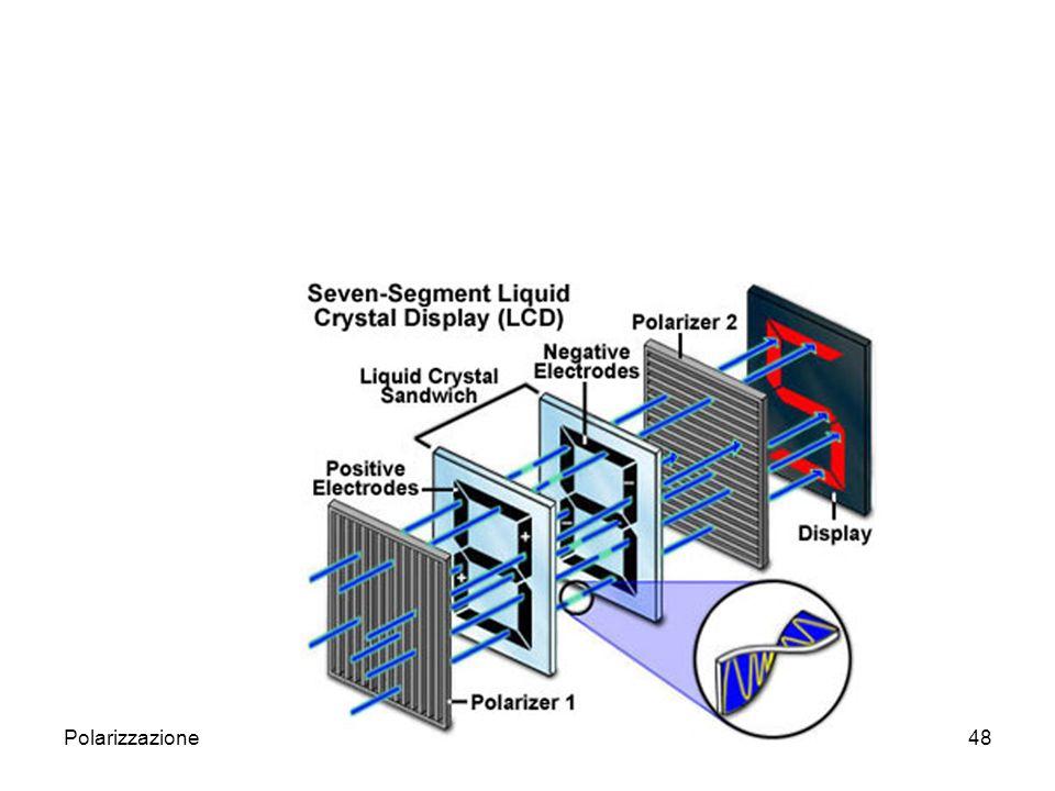 Polarizzazione49 Cristalli liquidi