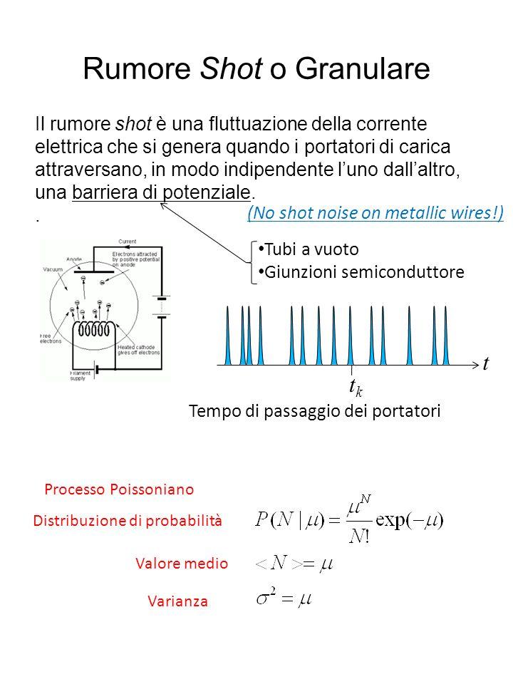 Rumore Shot o Granulare Il rumore shot è una fluttuazione della corrente elettrica che si genera quando i portatori di carica attraversano, in modo indipendente luno dallaltro, una barriera di potenziale..