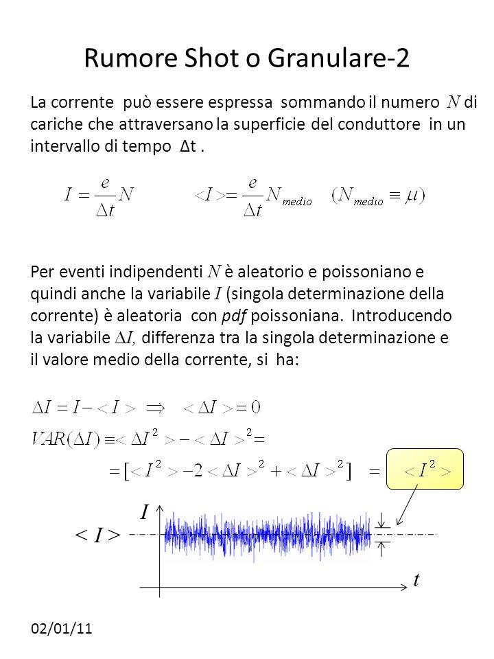 Rumore Shot o Granulare-2 02/01/11 La corrente può essere espressa sommando il numero N di cariche che attraversano la superficie del conduttore in un intervallo di tempo t.