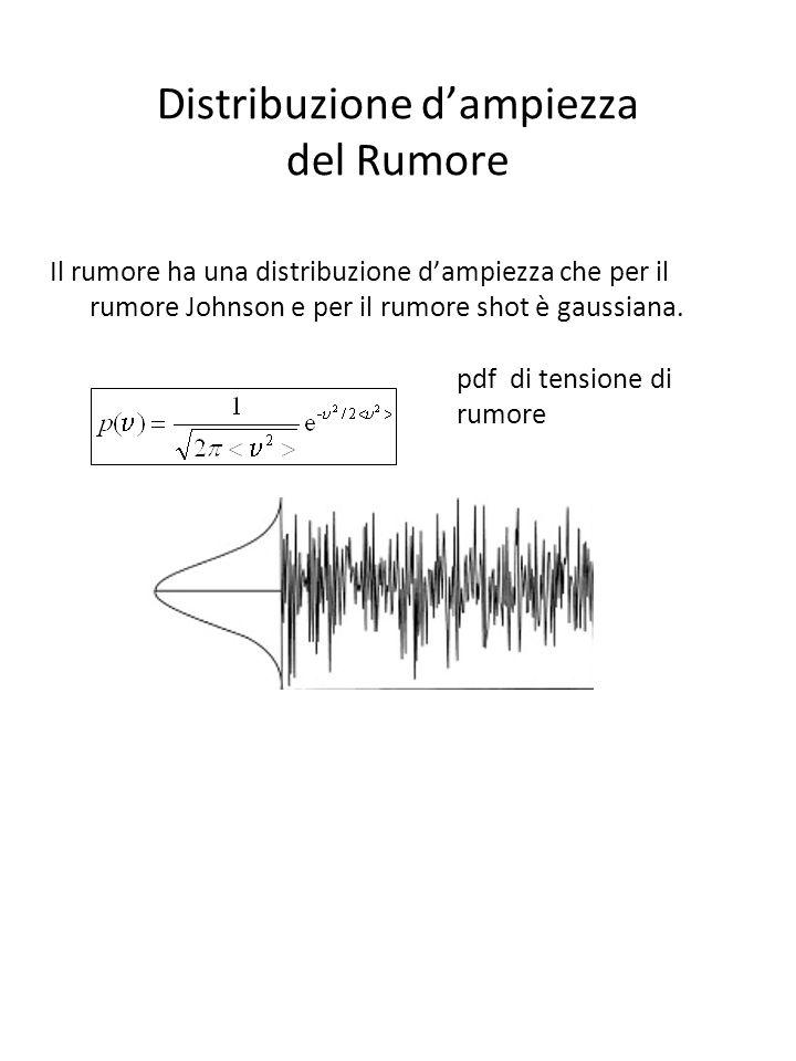 Distribuzione dampiezza del Rumore Il rumore ha una distribuzione dampiezza che per il rumore Johnson e per il rumore shot è gaussiana.
