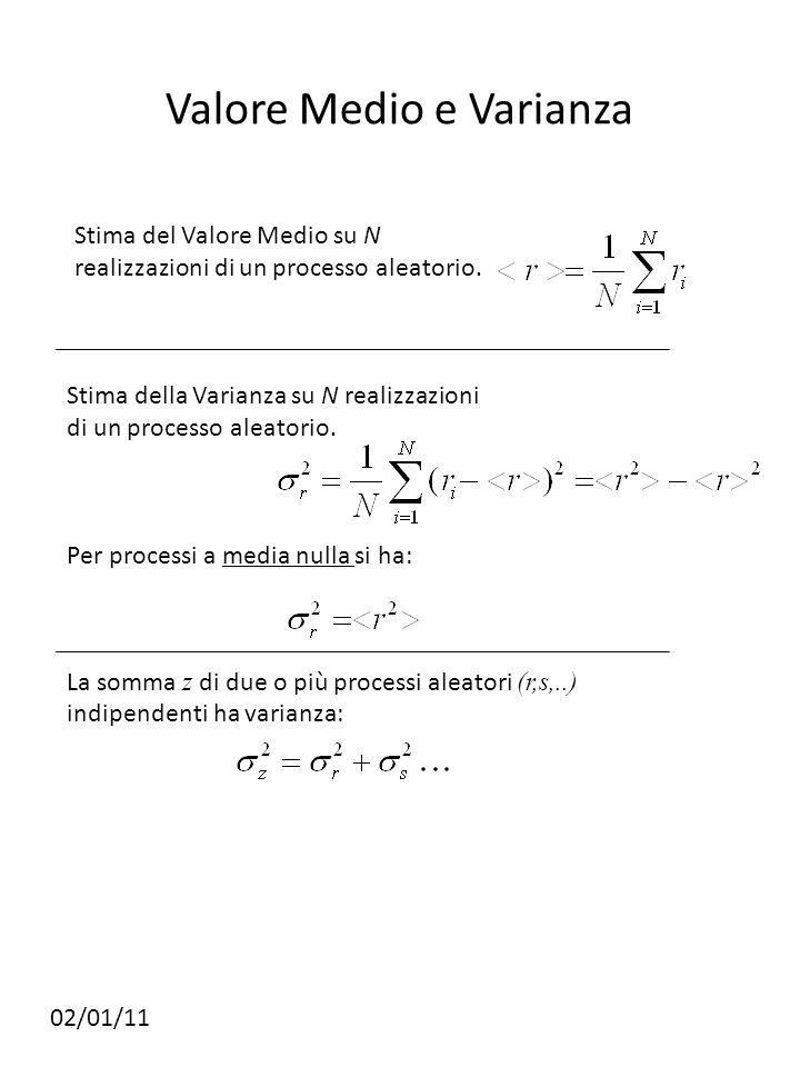 Valore Medio e Varianza 02/01/11 Stima del Valore Medio su N realizzazioni di un processo aleatorio.