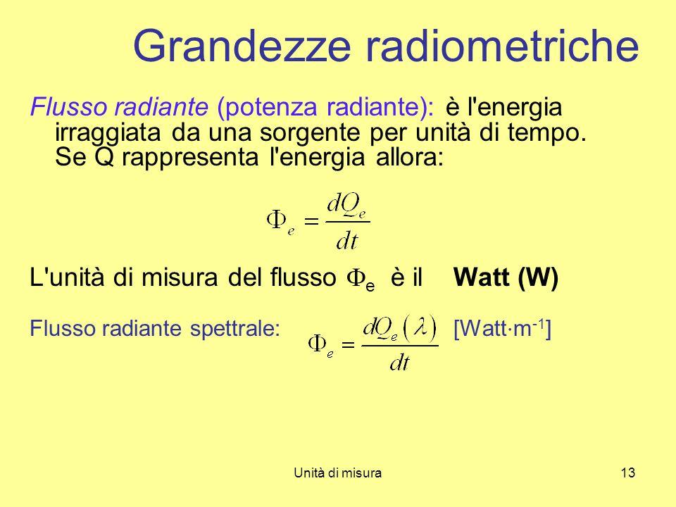 Unità di misura13 Flusso radiante (potenza radiante): è l'energia irraggiata da una sorgente per unità di tempo. Se Q rappresenta l'energia allora: L'