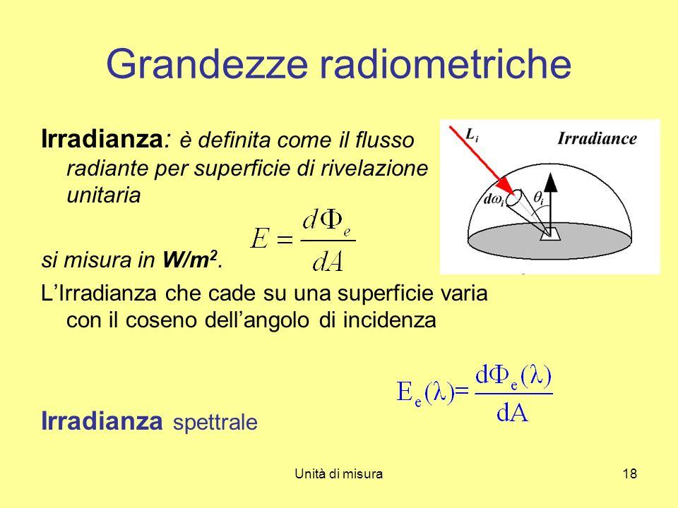 Unità di misura18 Grandezze radiometriche Irradianza: è definita come il flusso radiante per superficie di rivelazione unitaria si misura in W/m 2. LI