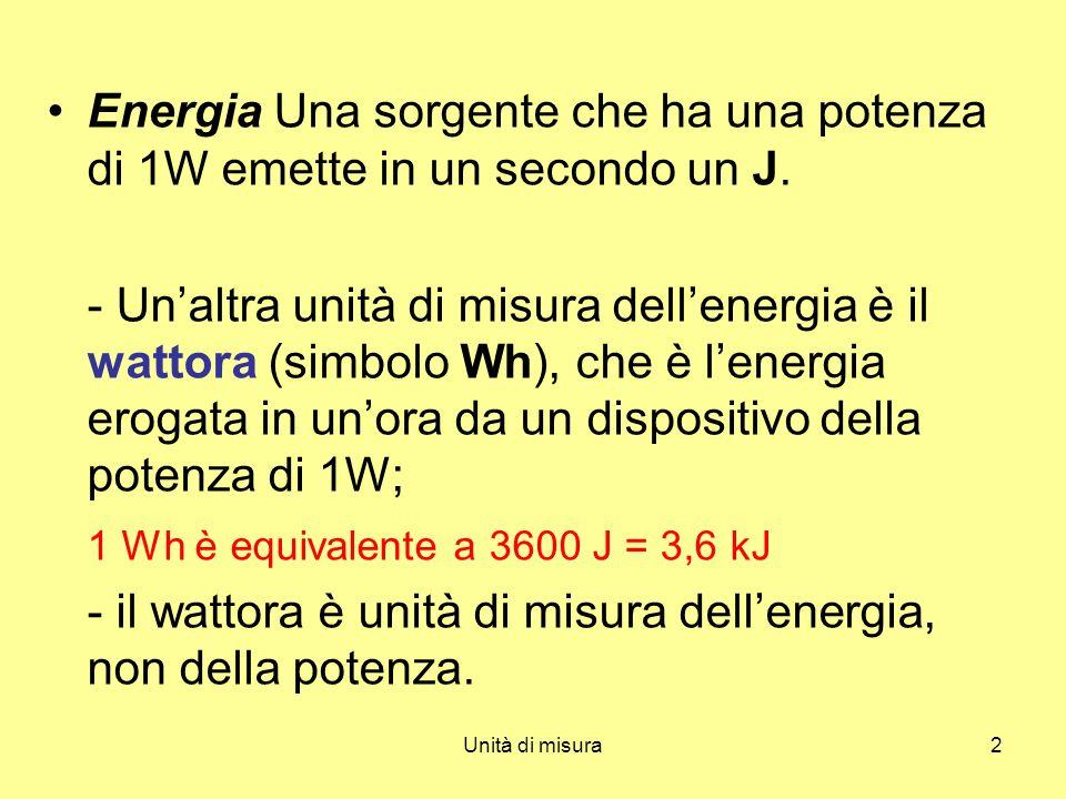 Unità di misura2 Energia Una sorgente che ha una potenza di 1W emette in un secondo un J. - Unaltra unità di misura dellenergia è il wattora (simbolo