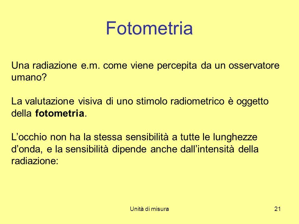 Unità di misura21 Fotometria Una radiazione e.m. come viene percepita da un osservatore umano? La valutazione visiva di uno stimolo radiometrico è ogg