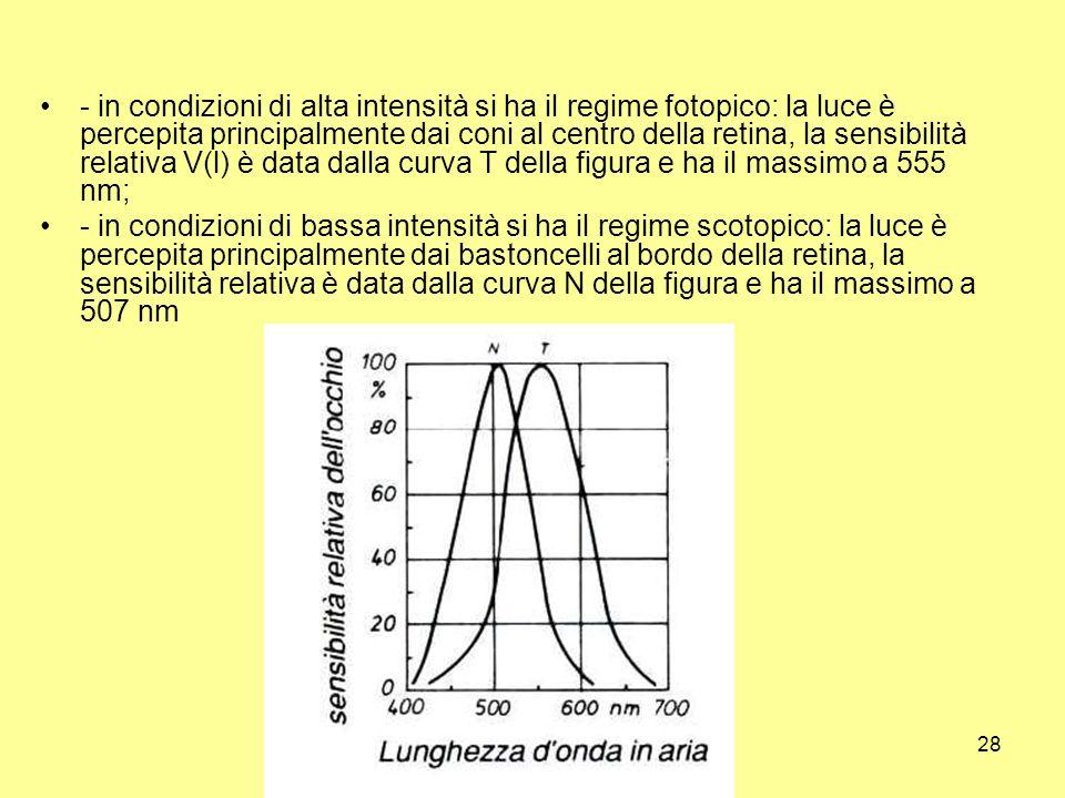 Unità di misura28 - in condizioni di alta intensità si ha il regime fotopico: la luce è percepita principalmente dai coni al centro della retina, la s