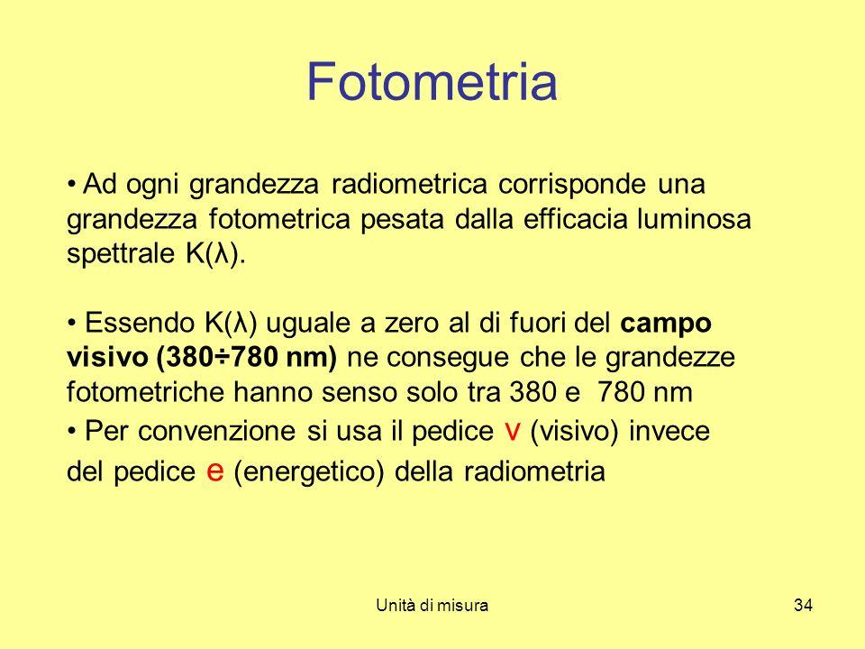 Unità di misura34 Fotometria Ad ogni grandezza radiometrica corrisponde una grandezza fotometrica pesata dalla efficacia luminosa spettrale K(λ). Esse