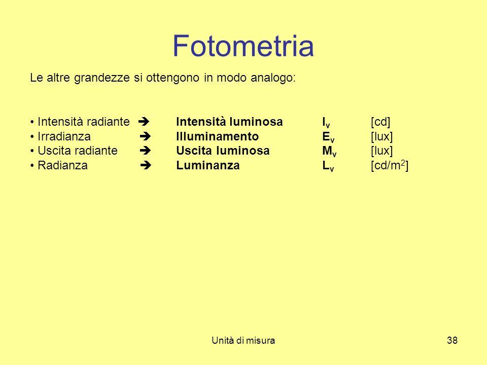 Unità di misura38 Fotometria Le altre grandezze si ottengono in modo analogo: Intensità radiante Intensità luminosa I v [cd] Irradianza Illuminamento
