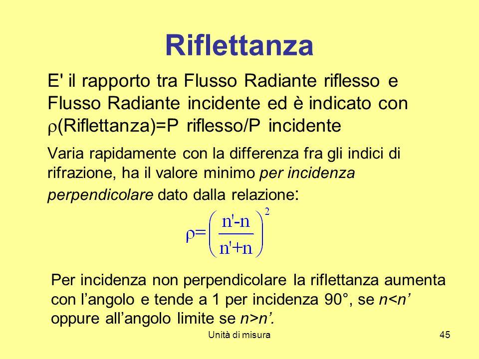 Unità di misura45 Riflettanza E' il rapporto tra Flusso Radiante riflesso e Flusso Radiante incidente ed è indicato con (Riflettanza)=P riflesso/P inc