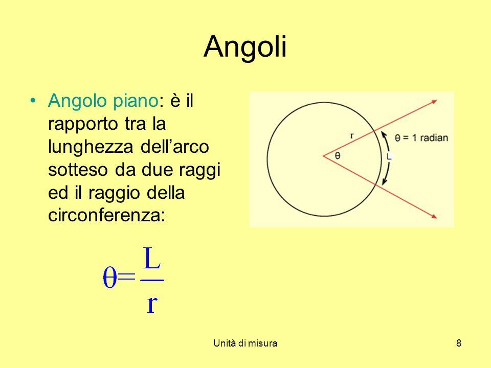 Unità di misura8 Angoli Angolo piano: è il rapporto tra la lunghezza dellarco sotteso da due raggi ed il raggio della circonferenza: