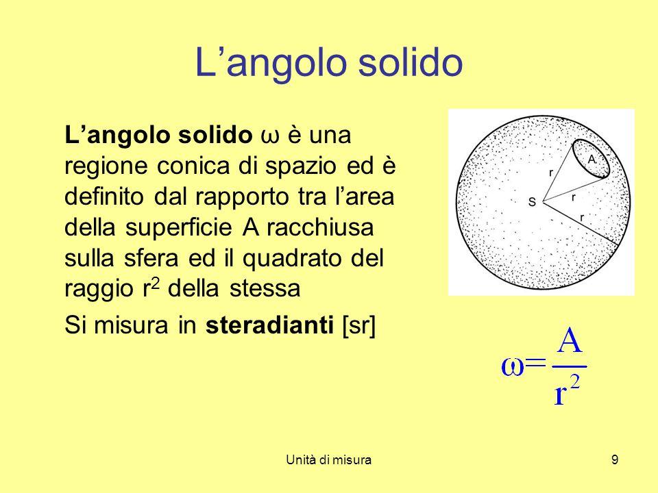 Unità di misura9 Langolo solido Langolo solido ω è una regione conica di spazio ed è definito dal rapporto tra larea della superficie A racchiusa sull