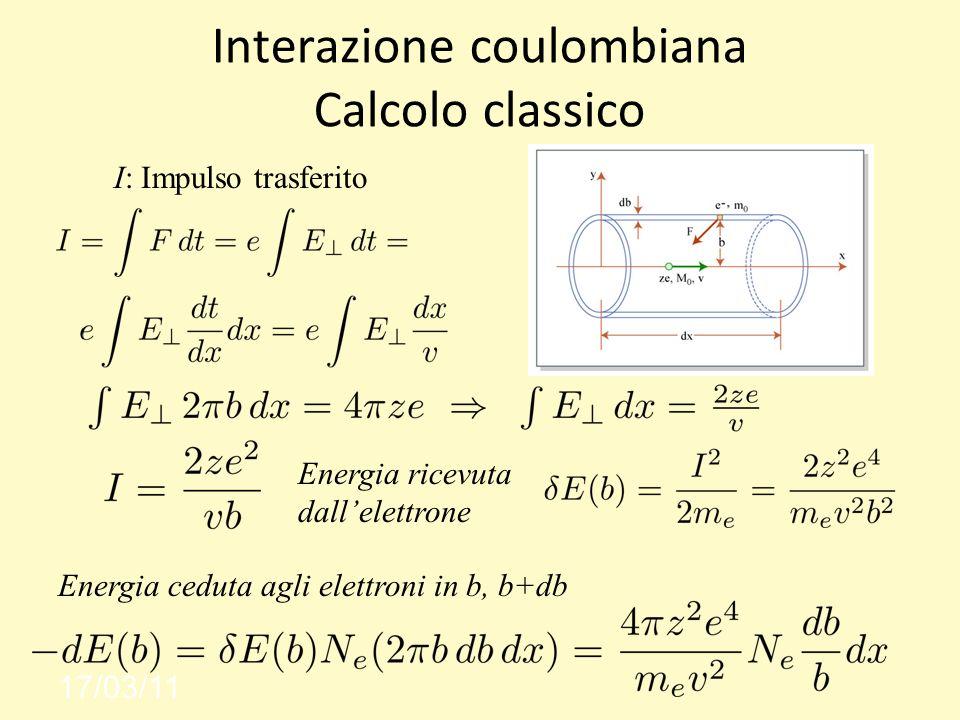Interazione coulombiana Calcolo classico 17/03/11 I: Impulso trasferito Energia ricevuta dallelettrone Energia ceduta agli elettroni in b, b+db