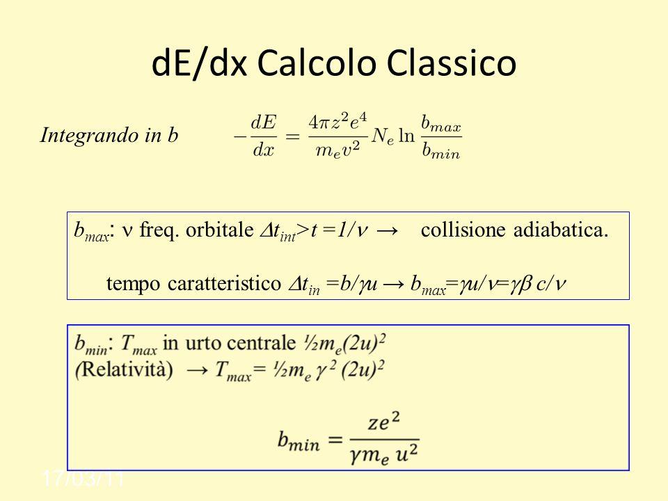 dE/dx Calcolo Classico 17/03/11 Integrando in b b max : freq.