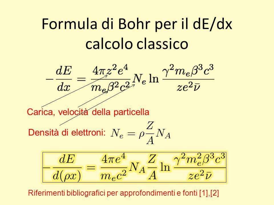 Formula di Bohr per il dE/dx calcolo classico Riferimenti bibliografici per approfondimenti e fonti [1],[2] Carica, velocità della particella Densità di elettroni: