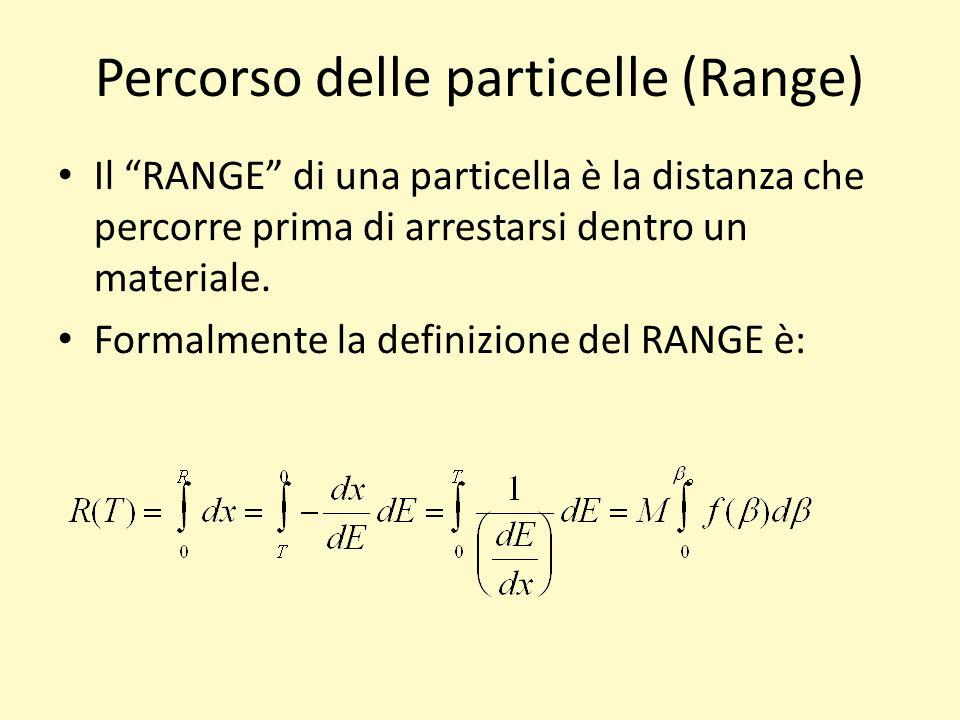 Percorso delle particelle (Range) Il RANGE di una particella è la distanza che percorre prima di arrestarsi dentro un materiale.