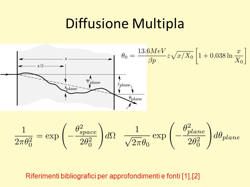 Diffusione Multipla Riferimenti bibliografici per approfondimenti e fonti [1],[2]