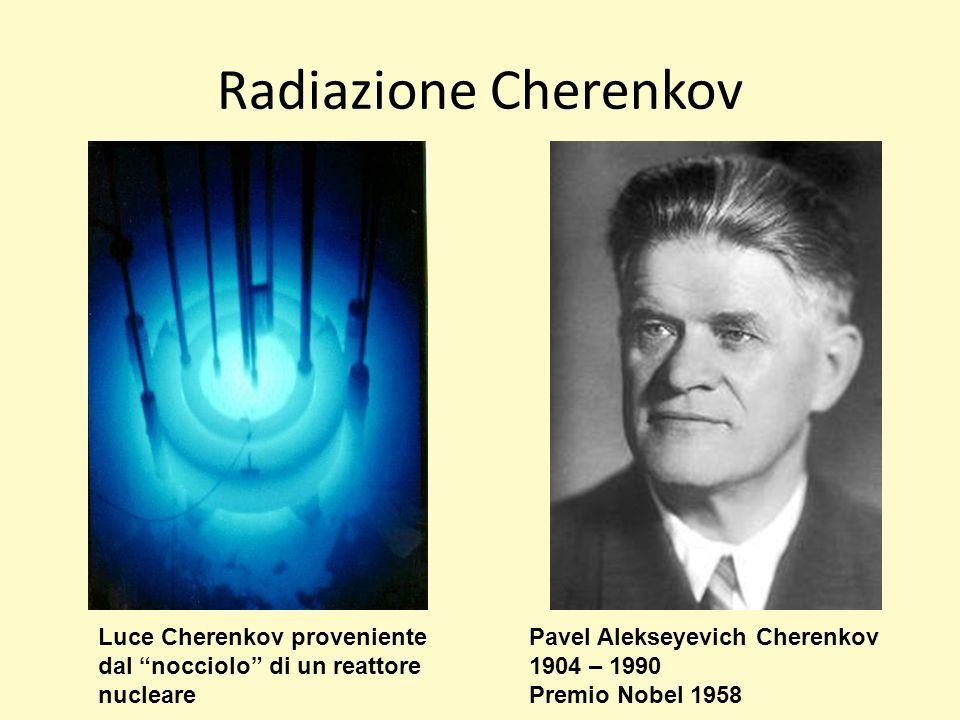 Radiazione Cherenkov Pavel Alekseyevich Cherenkov 1904 – 1990 Premio Nobel 1958 Luce Cherenkov proveniente dal nocciolo di un reattore nucleare