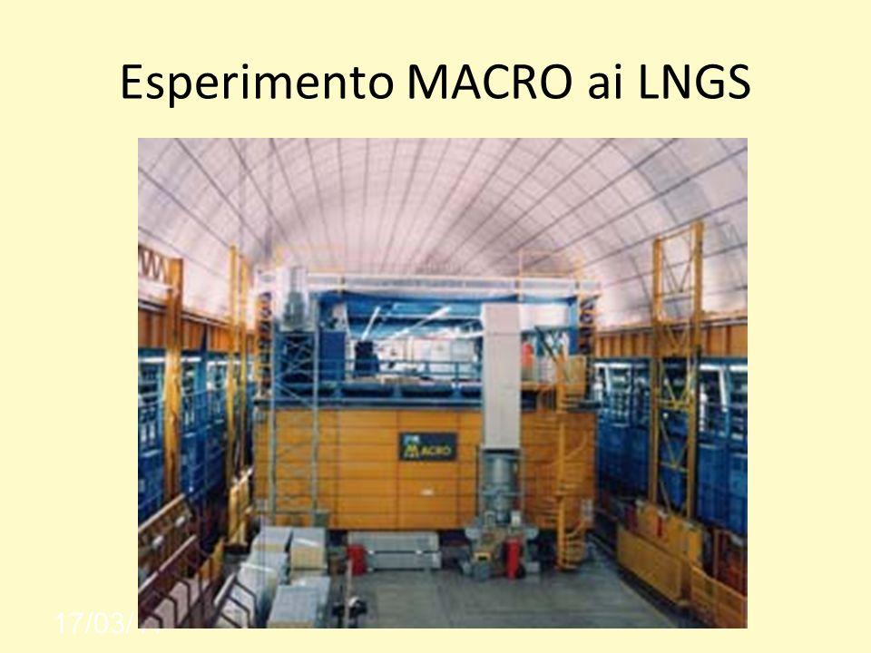 Esperimento MACRO ai LNGS 17/03/11